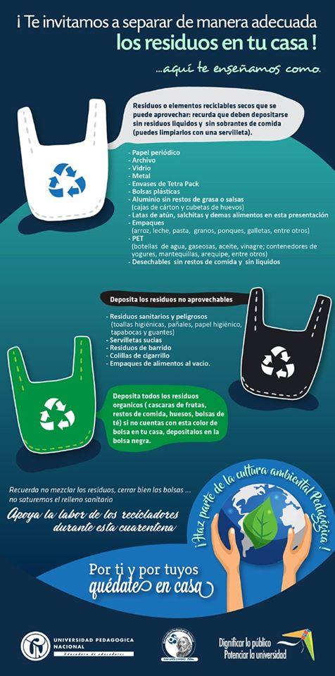 ¡Te invitamos a separar de manera adecuada los residuos en tu casa! aquí te enseñamos como. Residuos o elementos reciclables secos que se puede aprovechar, recuerda que deben depositarse sin residuos líquidos y sin sobrantes de comida (puedes limpiarlo con una servilleta) deben depositarse en bolsa blanca. los residuos reciclables son: papel periódico, archivo, vidrio, metal, envases de Tetra Pack, Bolsas plásticas, Aluminio sin restos de grasas o salsas, latas de atún, salchichas y demás alimentos en esta presentación de empaques, empaques (arroz, leche, pasta, granos, ponques, galletas, entre otros) PET (botellas de agua, gaseosas, aceite, vinagre, contenedores de yogures, mantequillas, arequipes, entres otros), Desechables sin restos de comida y líquidos. Deposita los residuos no aprovechables en bolsa negra. los residuos no aprovechables son: residuos sanitarios y peligrosos, servilletas sucias, residuos de barrido, colillas de cigarrillo y empaques de alimentos vacíos. Deposita en bolsa verde todos los residuos orgánicos (Cascaras de frutas, restos de comida, huesos, bolsas de te) si no cuentas con este color de bolsa en tu casa, depositalaos en la bolsa negra.  Recuerda no mezclar los residuos y cerrar bien las bolsas, no saturemos el relleno sanitario. Apoya la labores de los recicladores durante la cuarentena. ¡Haz parte de la cultura ambiental pedagógica!